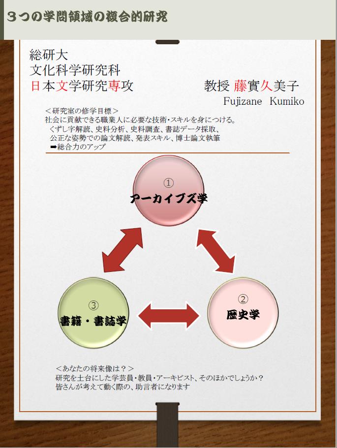 fujizane1_seminar2020.png