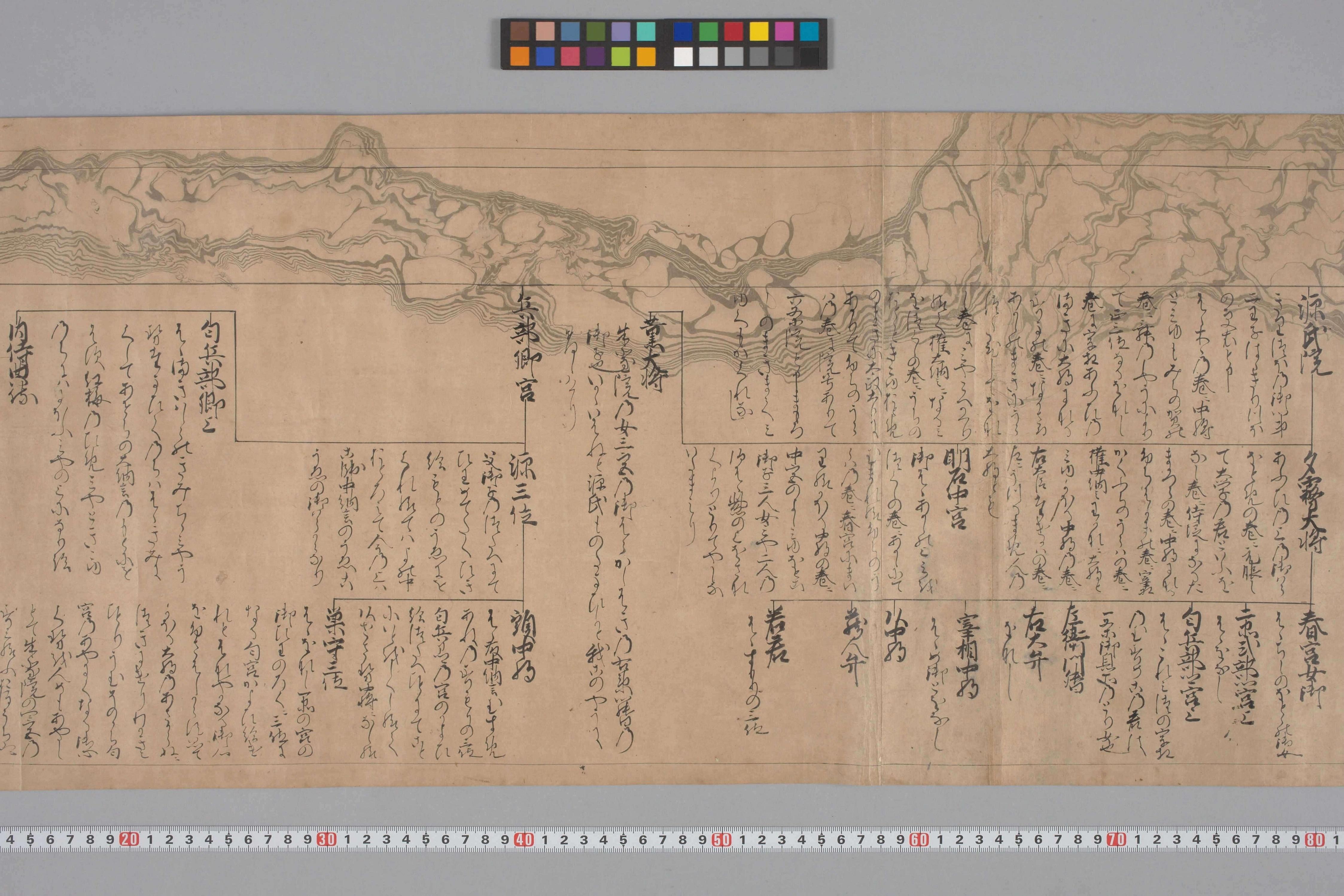 『光源氏系図』
